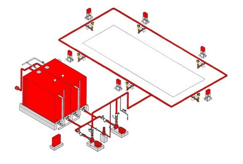 Nhiệm vụ và nguyên lý làm việc của hệ thống chữa cháy tự động